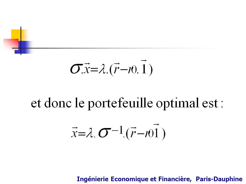 Ingénierie Economique et Financière, Paris-Dauphine