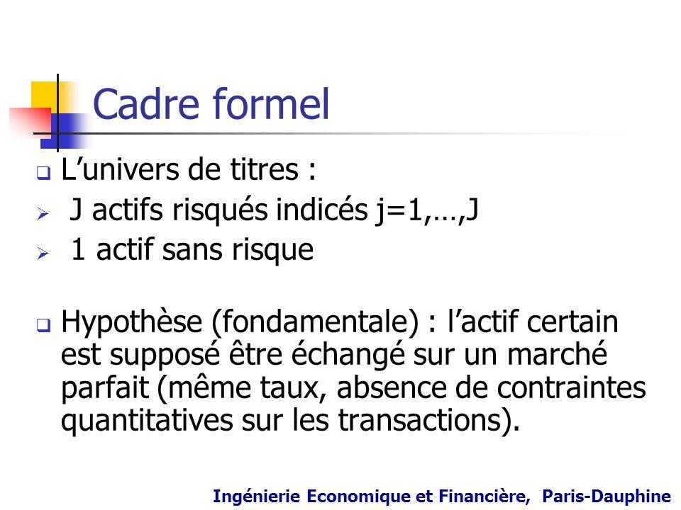 Cadre formel L'univers de titres : J actifs risqués indicés j=1,…,J
