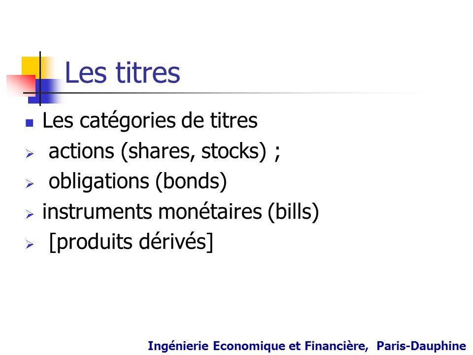 Les titres Les catégories de titres actions (shares, stocks) ;