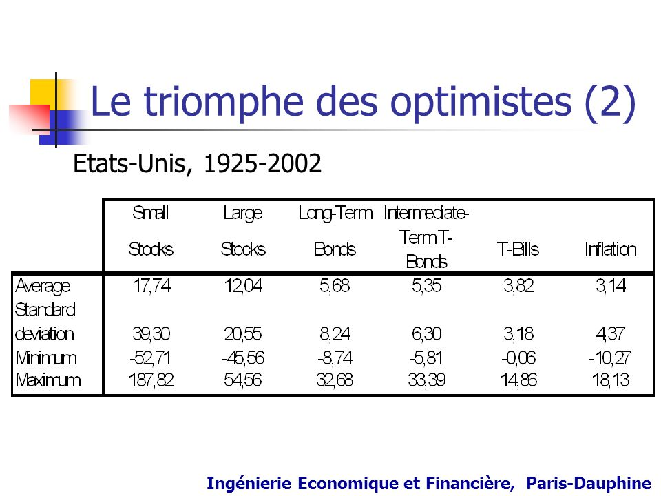 Le triomphe des optimistes (2)