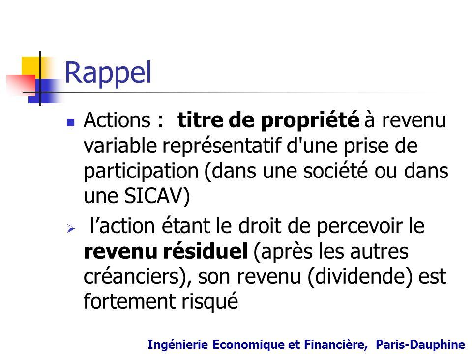Rappel Actions : titre de propriété à revenu variable représentatif d une prise de participation (dans une société ou dans une SICAV)