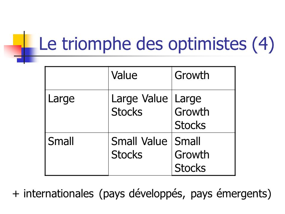 Le triomphe des optimistes (4)