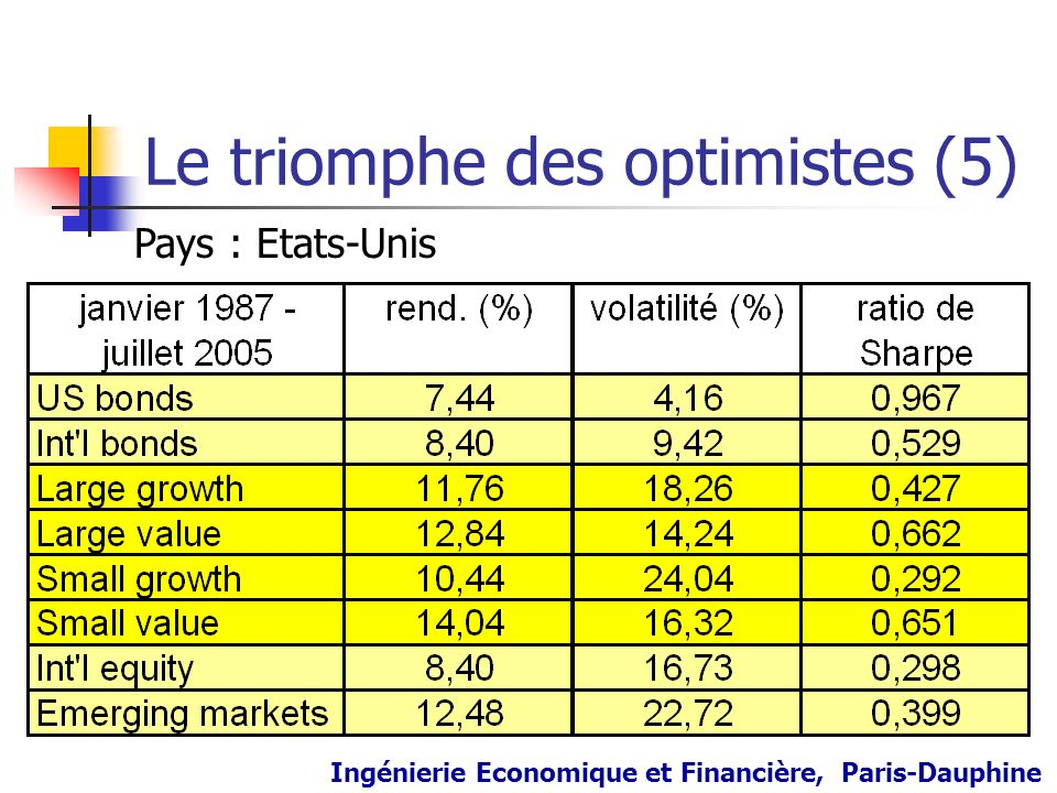 Le triomphe des optimistes (5)