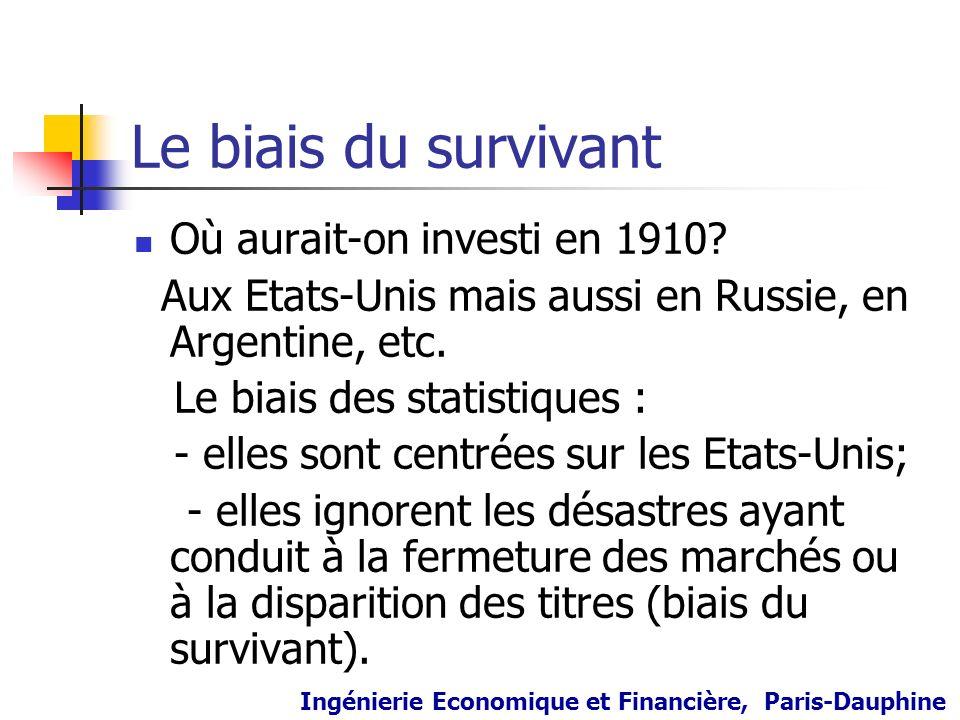 Le biais du survivant Où aurait-on investi en 1910
