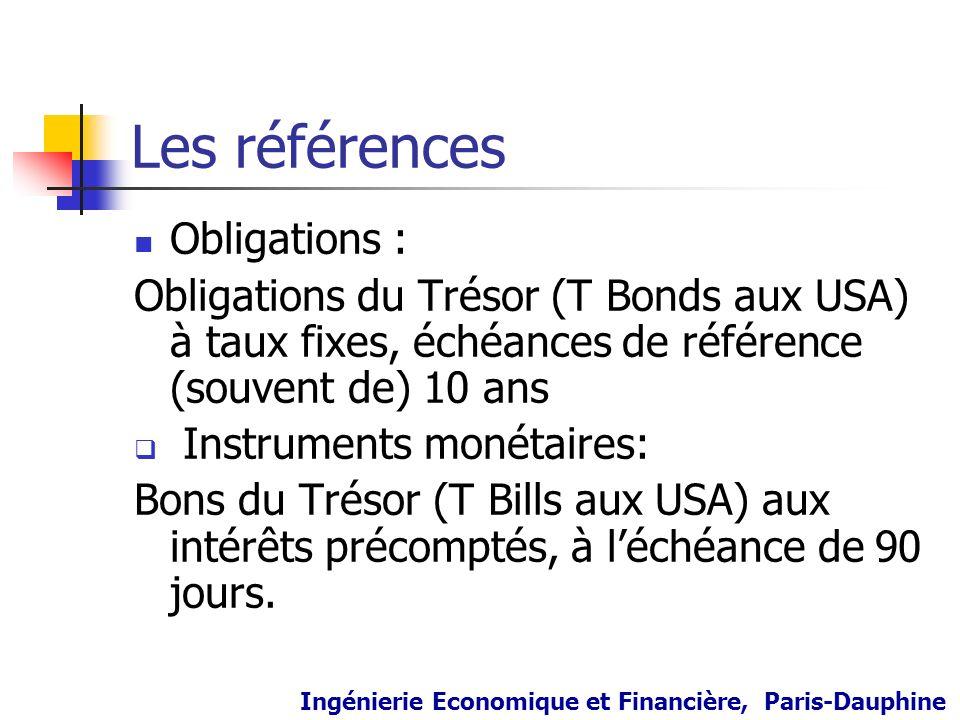 Les références Obligations :
