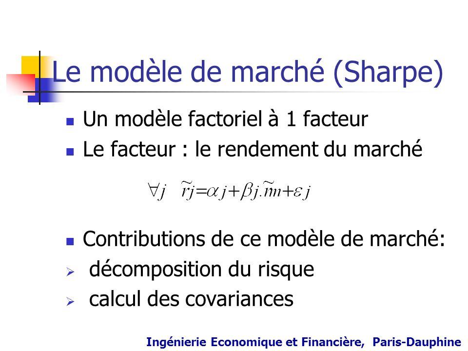 Le modèle de marché (Sharpe)