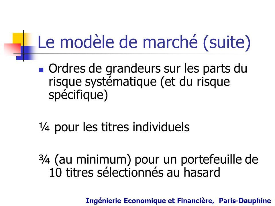 Le modèle de marché (suite)