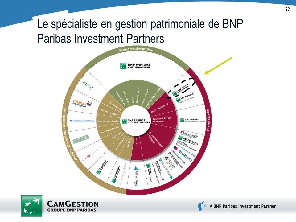 22 Le spécialiste en gestion patrimoniale de BNP Paribas Investment Partners 22
