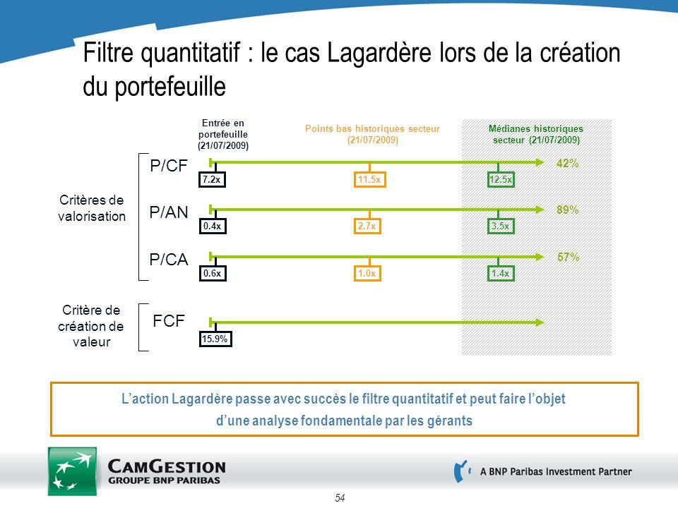 Filtre quantitatif : le cas Lagardère lors de la création du portefeuille