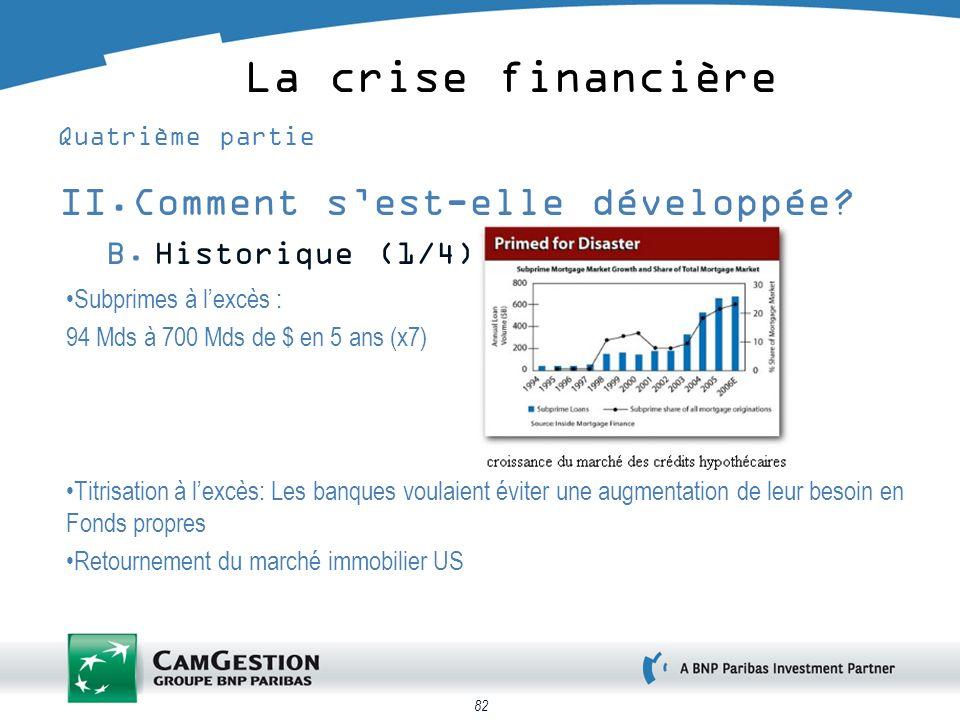 La crise financière Comment s'est-elle développée Historique (1/4)