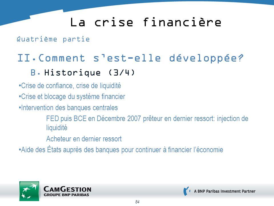 La crise financière Comment s'est-elle développée Historique (3/4)