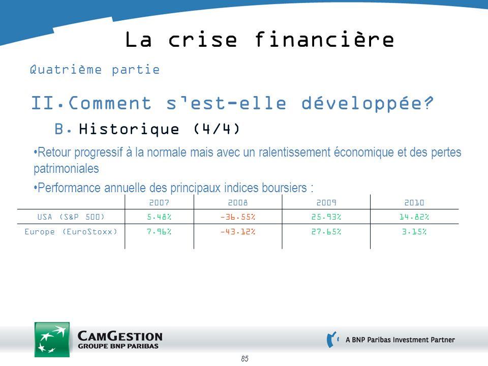 La crise financière Comment s'est-elle développée Historique (4/4)