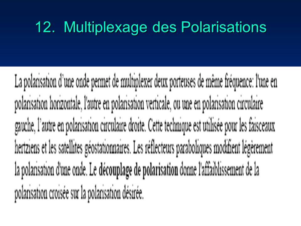 12. Multiplexage des Polarisations