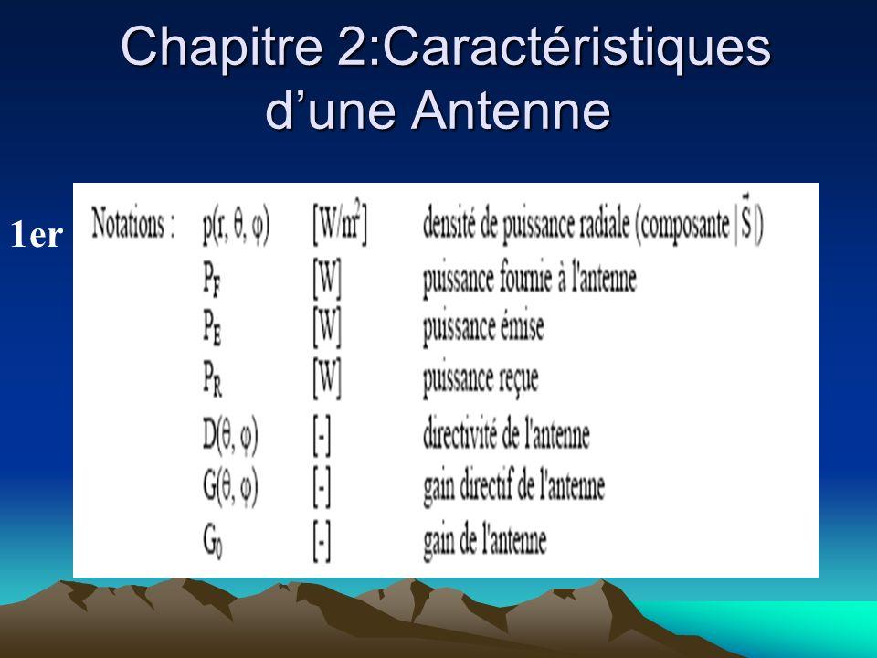 Chapitre 2:Caractéristiques d'une Antenne