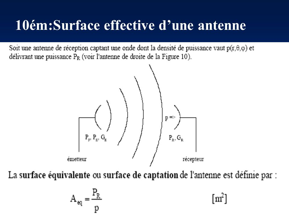 10ém:Surface effective d'une antenne