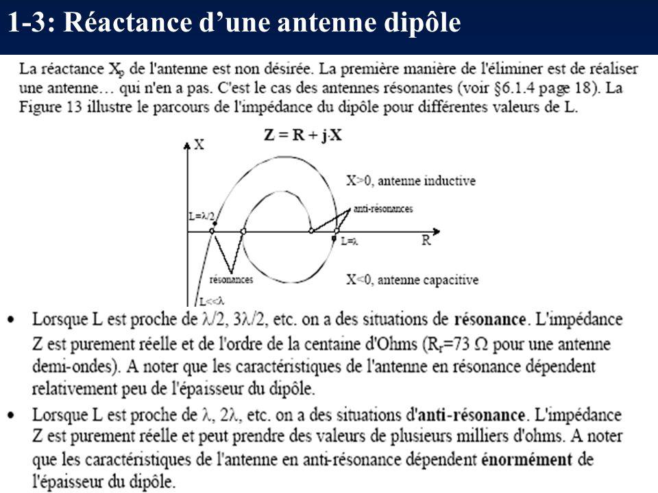 1-3: Réactance d'une antenne dipôle