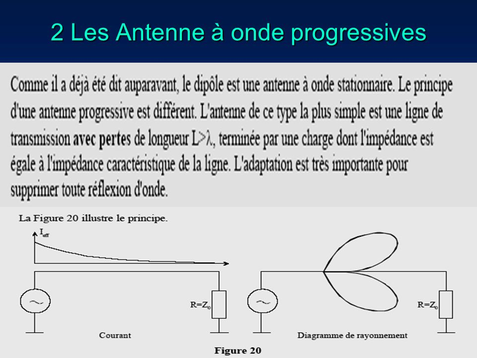 2 Les Antenne à onde progressives