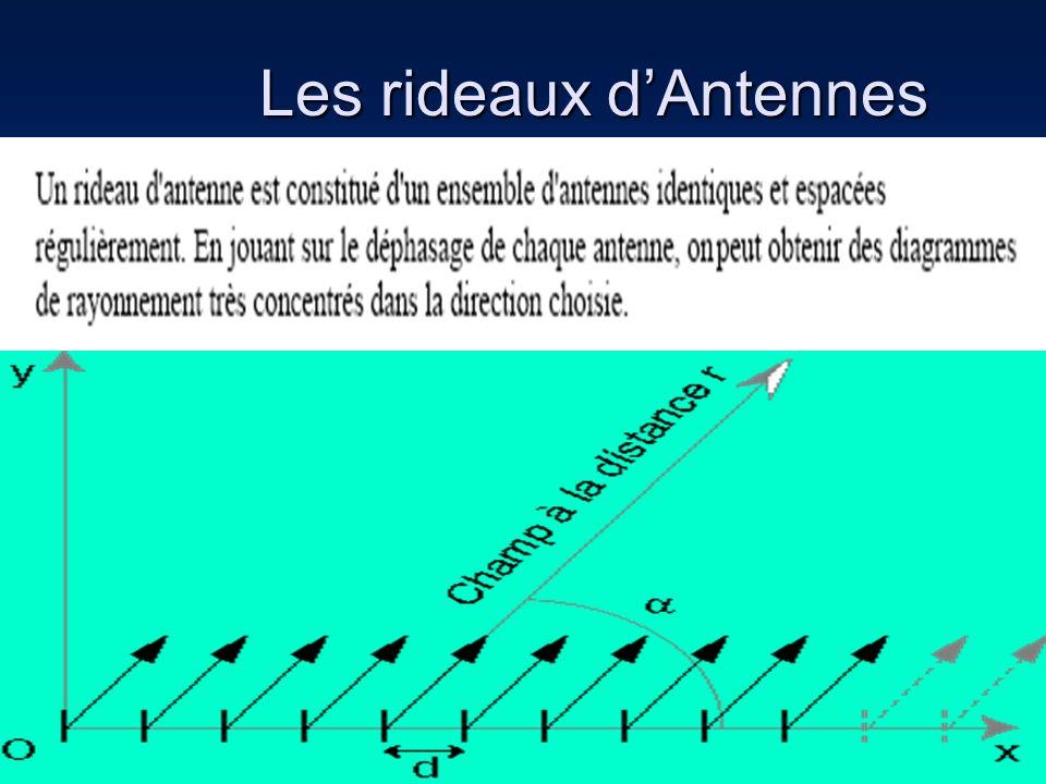 Les rideaux d'Antennes