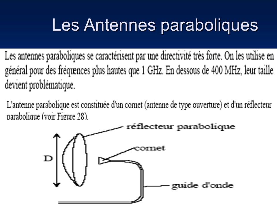 Les Antennes paraboliques