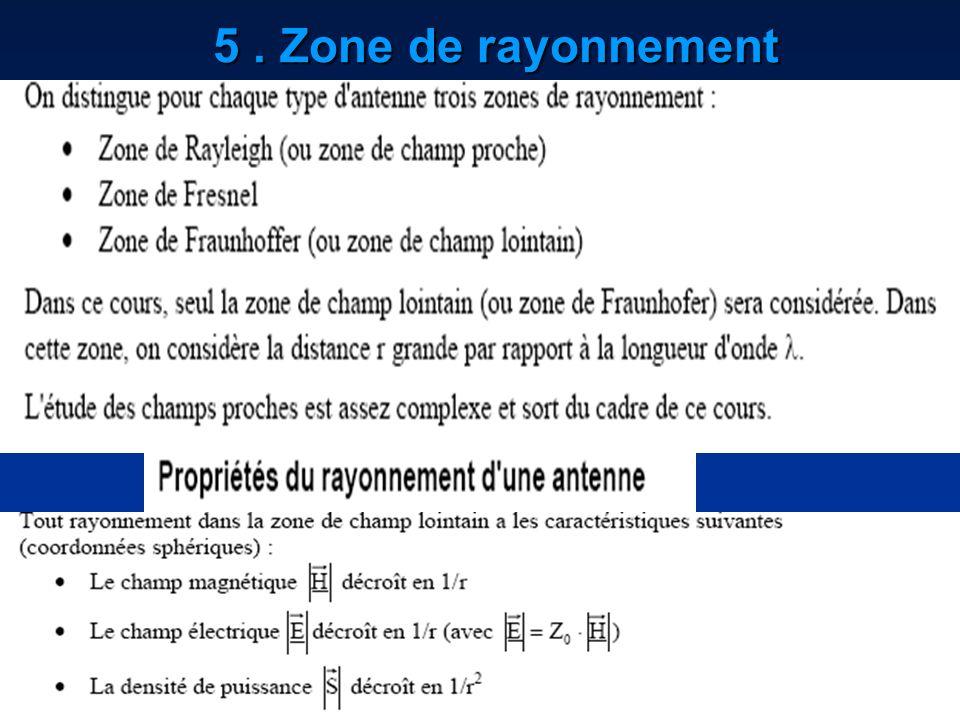 5 . Zone de rayonnement