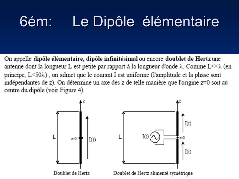 6ém: Le Dipôle élémentaire
