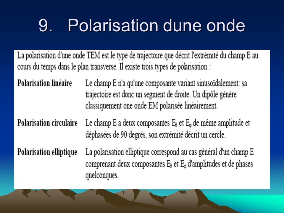 9. Polarisation dune onde