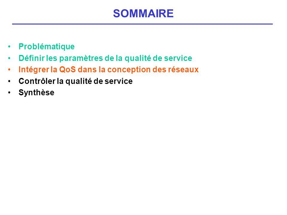 SOMMAIRE Problématique Définir les paramètres de la qualité de service