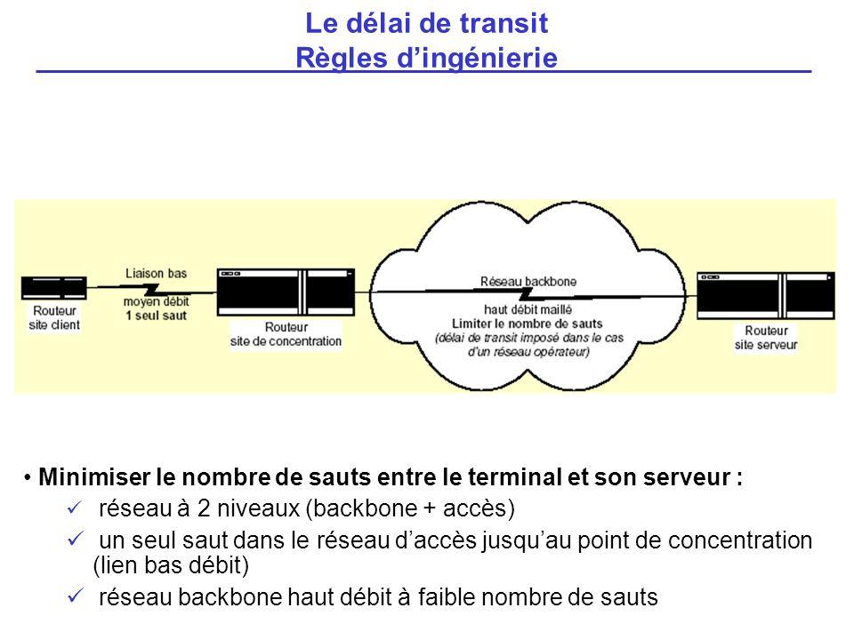Le délai de transit Règles d'ingénierie