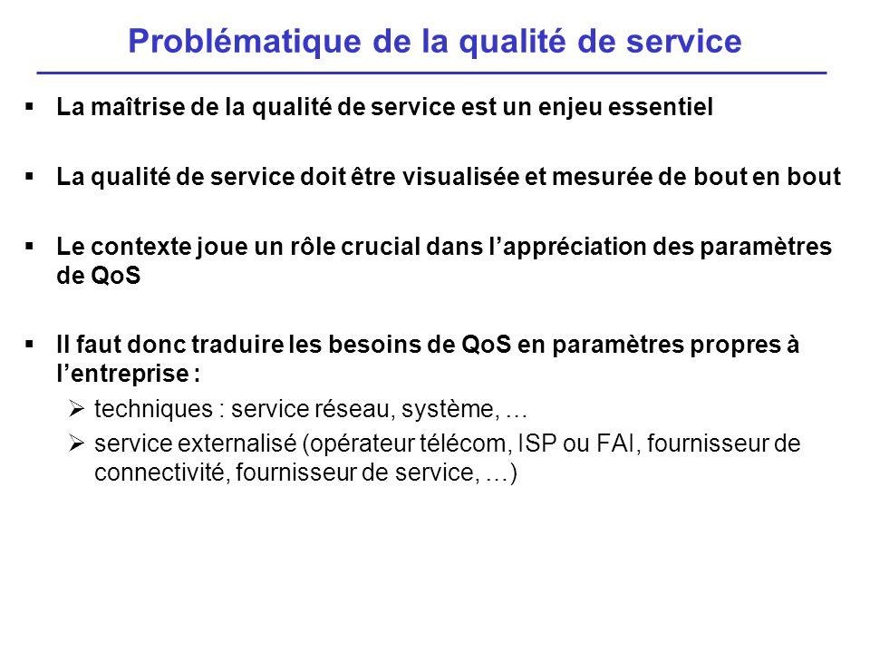 Problématique de la qualité de service