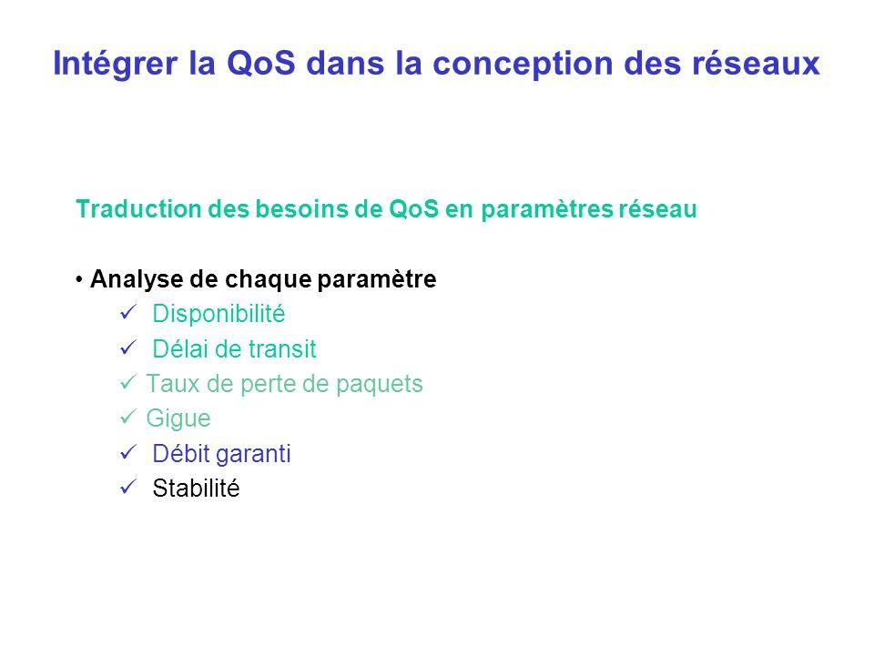 Intégrer la QoS dans la conception des réseaux