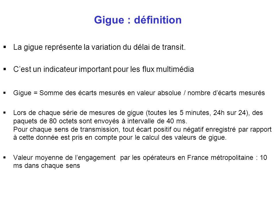 Gigue : définition La gigue représente la variation du délai de transit. C'est un indicateur important pour les flux multimédia.