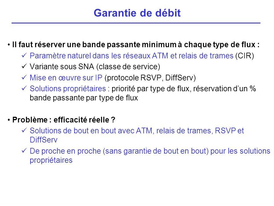 Garantie de débit • Il faut réserver une bande passante minimum à chaque type de flux :