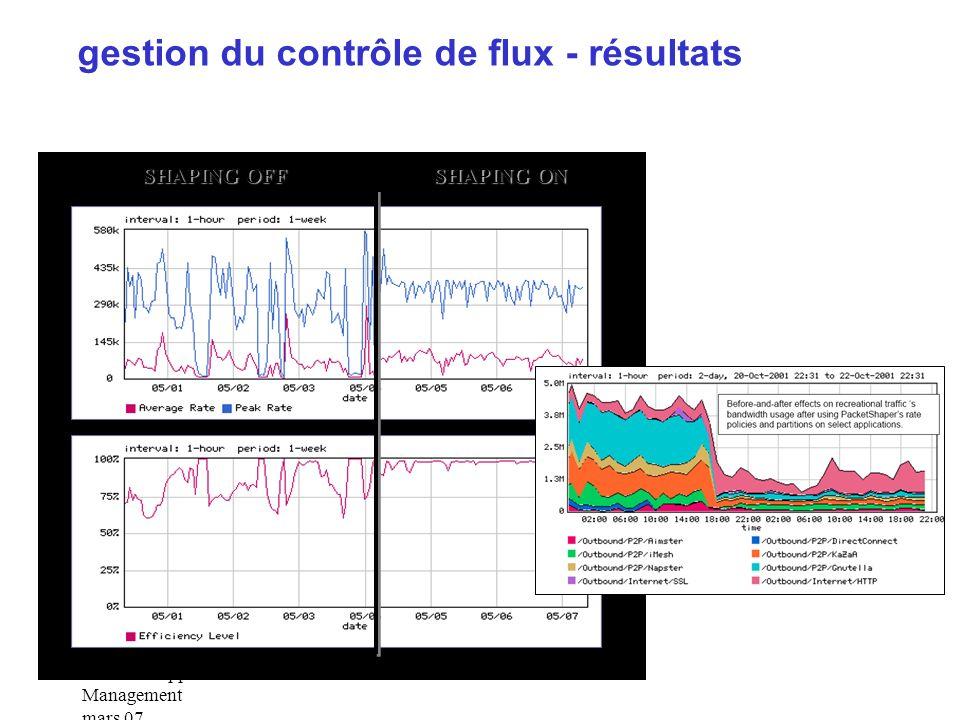 gestion du contrôle de flux - résultats