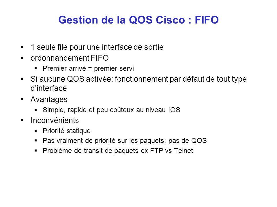 Gestion de la QOS Cisco : FIFO