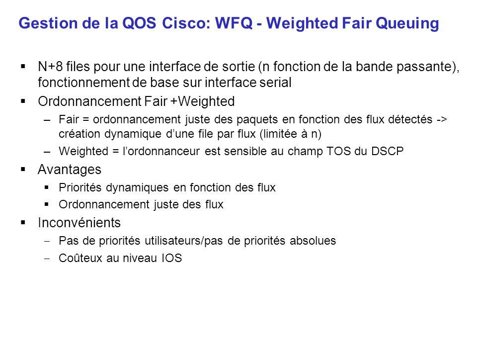 Gestion de la QOS Cisco: WFQ - Weighted Fair Queuing