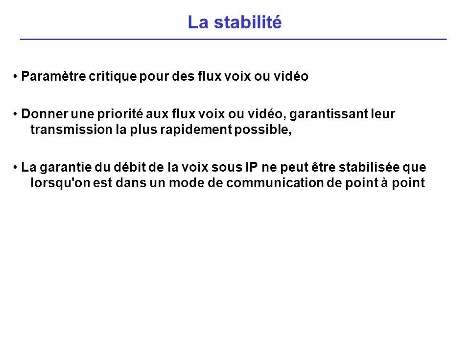 La stabilité • Paramètre critique pour des flux voix ou vidéo