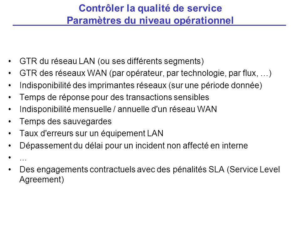 Contrôler la qualité de service Paramètres du niveau opérationnel