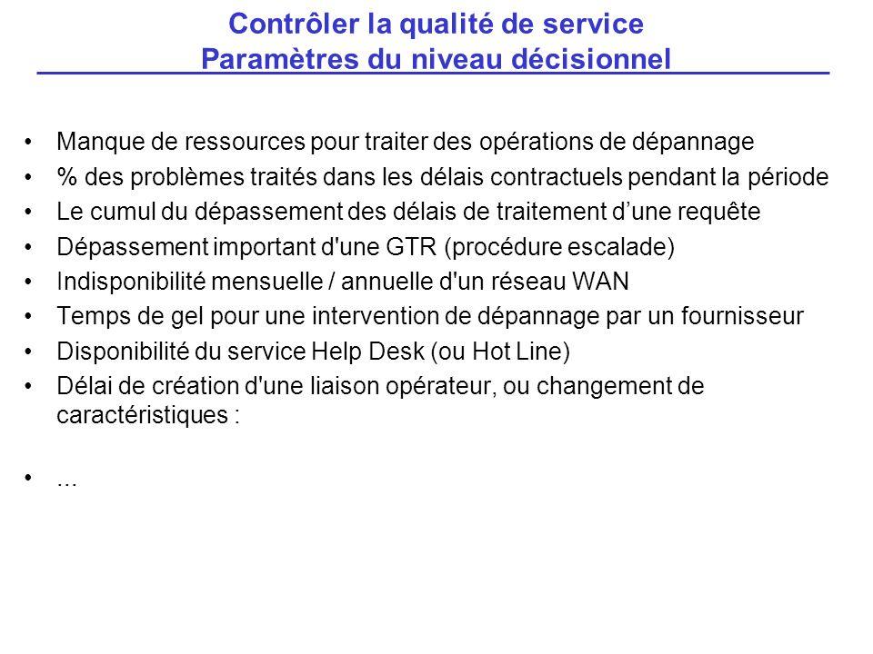 Contrôler la qualité de service Paramètres du niveau décisionnel