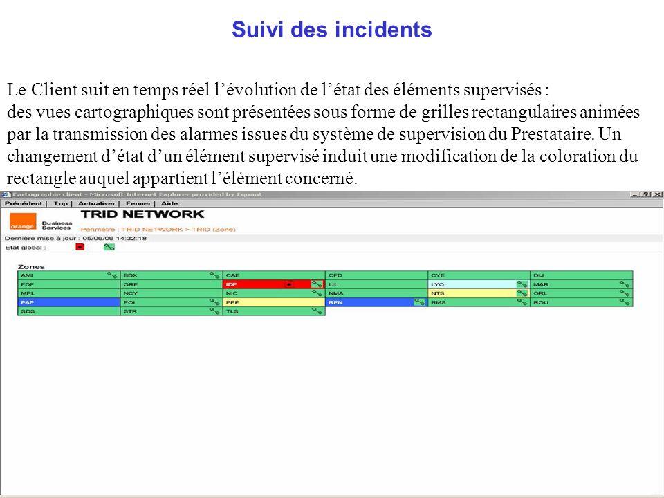 Suivi des incidents Le Client suit en temps réel l'évolution de l'état des éléments supervisés :