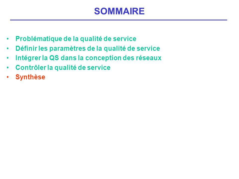 SOMMAIRE Problématique de la qualité de service