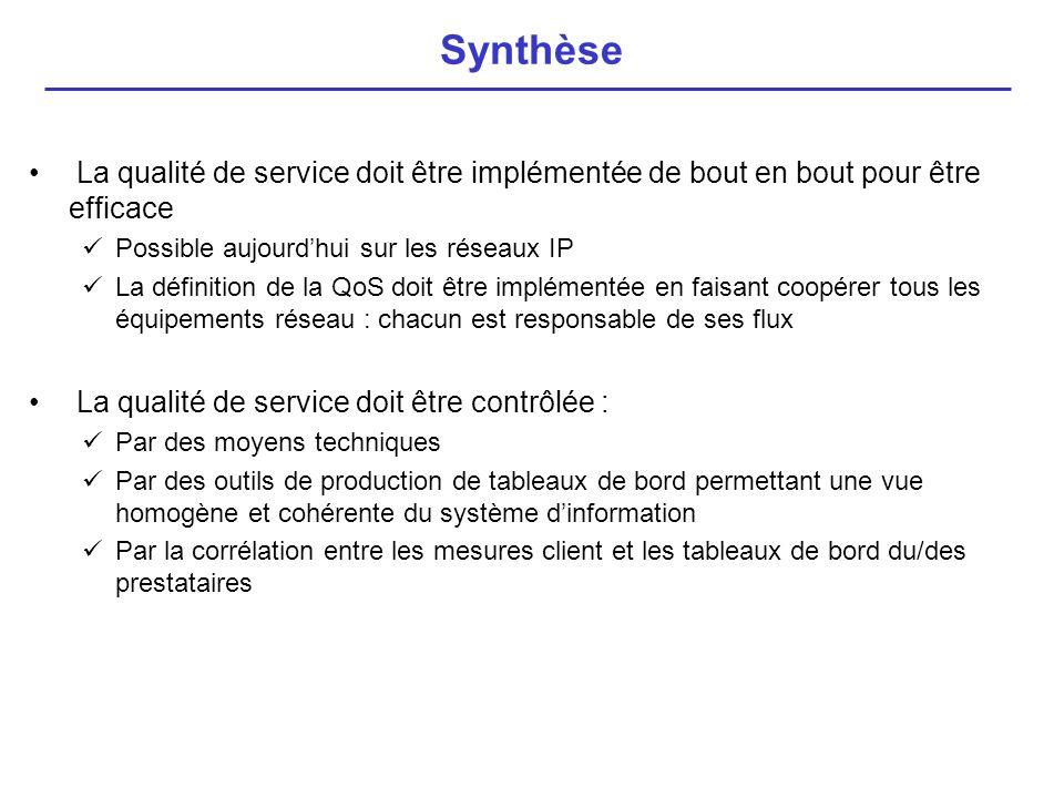 Synthèse La qualité de service doit être implémentée de bout en bout pour être efficace. Possible aujourd'hui sur les réseaux IP.