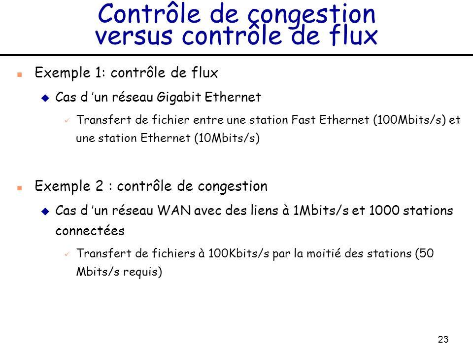 Contrôle de congestion versus contrôle de flux