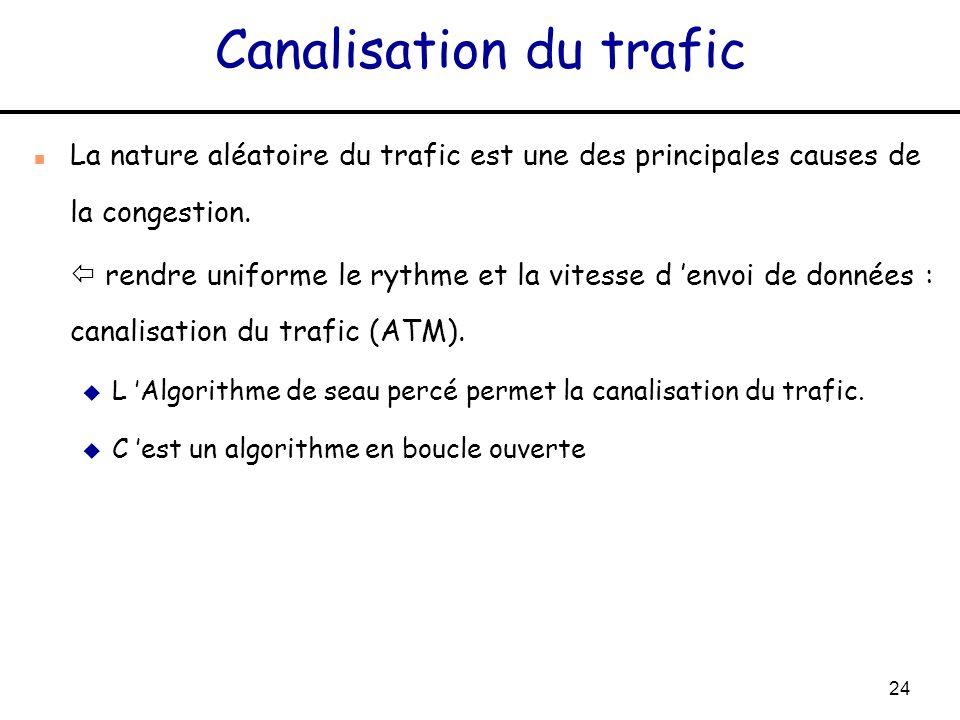 Canalisation du trafic