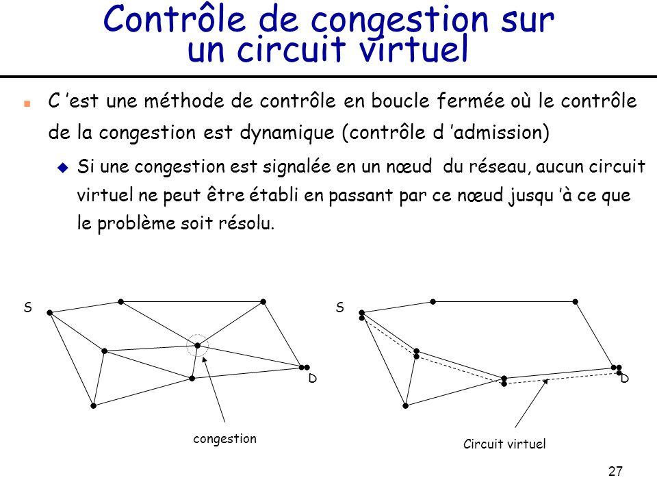 Contrôle de congestion sur un circuit virtuel