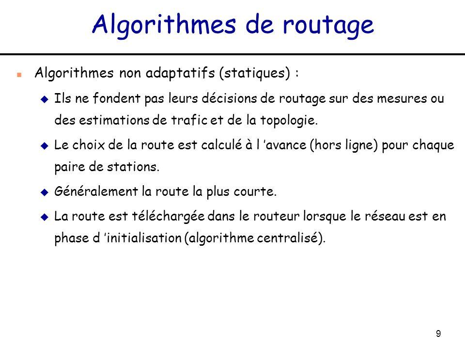 Algorithmes de routage