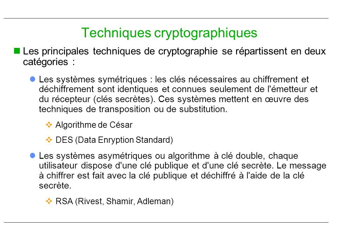 Techniques cryptographiques