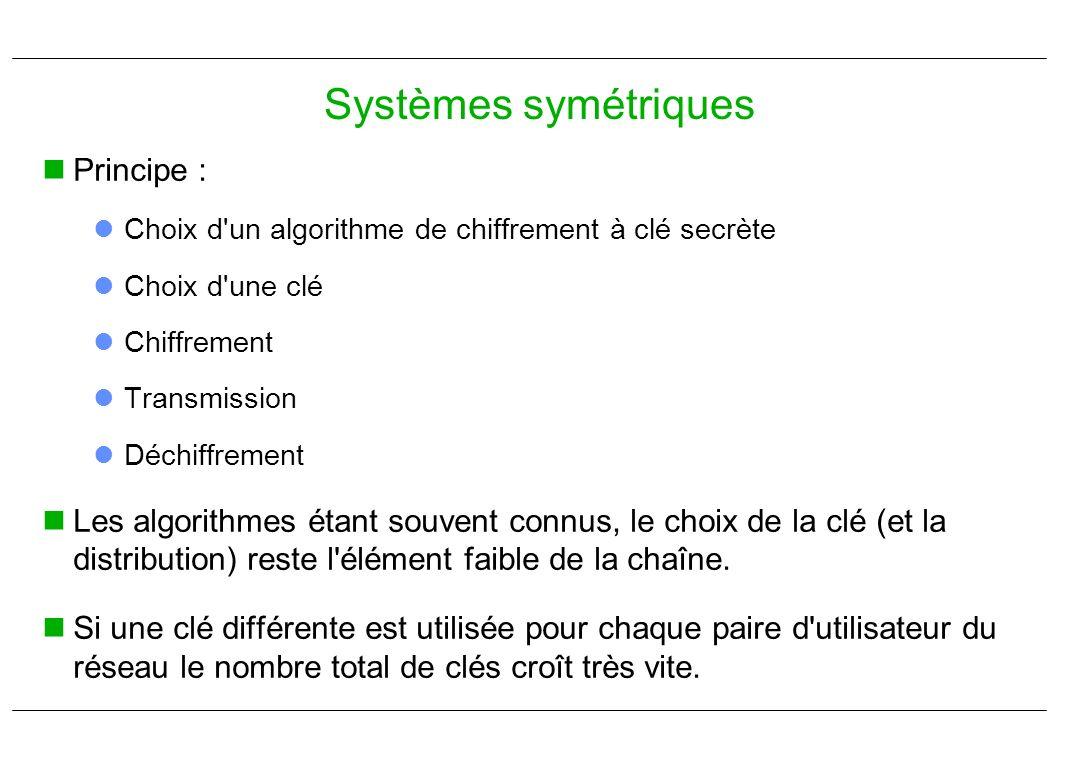 Systèmes symétriques Principe :