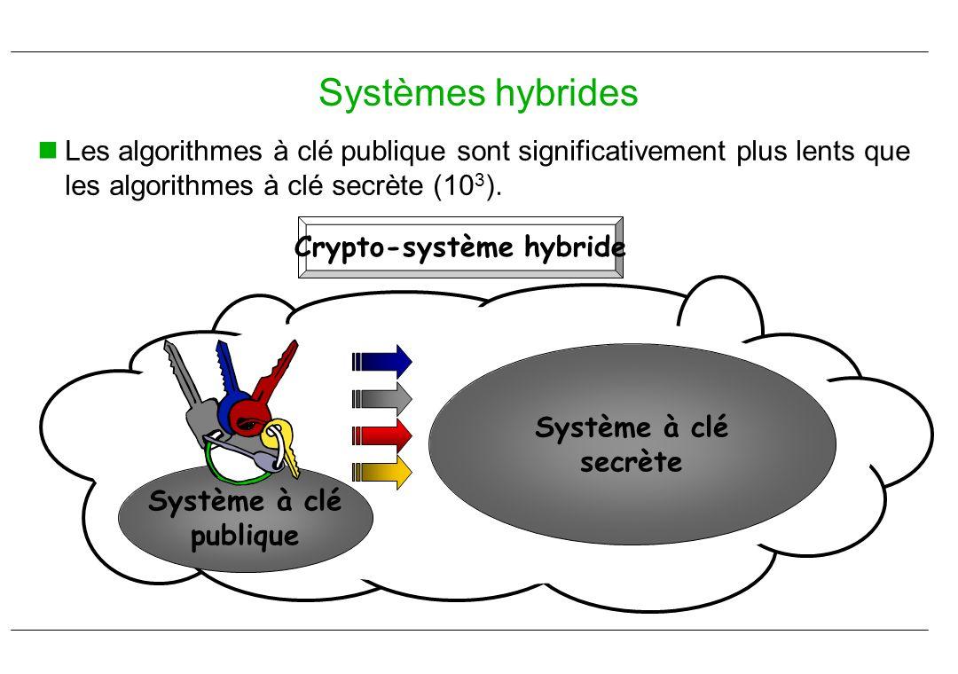 Crypto-système hybride