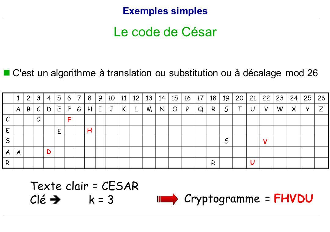 Le code de César Texte clair = CESAR Clé  k = 3 Cryptogramme = FHVDU
