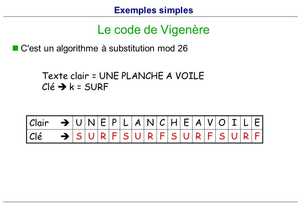 Le code de Vigenère Exemples simples